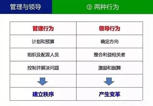 管理和领导的区别3
